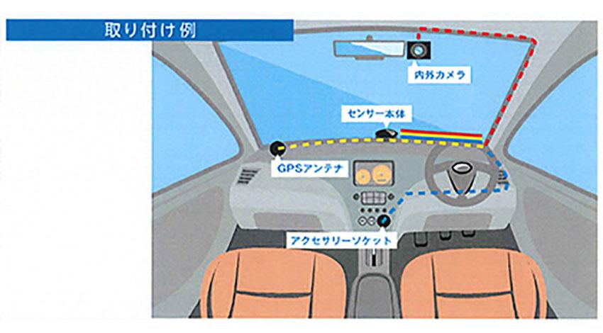 オムロン、ドライバーの安全運転を見守る管理サービス 「ドライブカルテ(DriveKarte)」を来春より提供開始