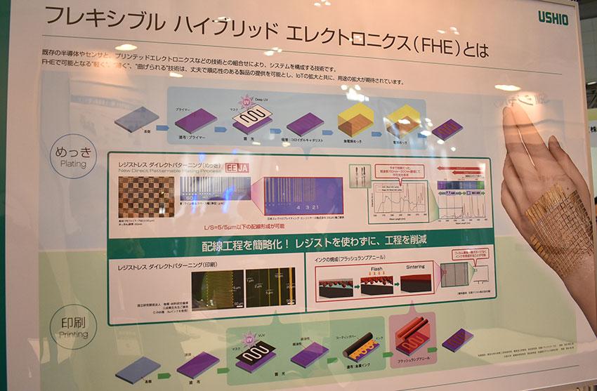 スマートヘルスケアを実現する様々なセンサー技術、SEMICON JAPAN 2017 WORLD OF IOTレポート1