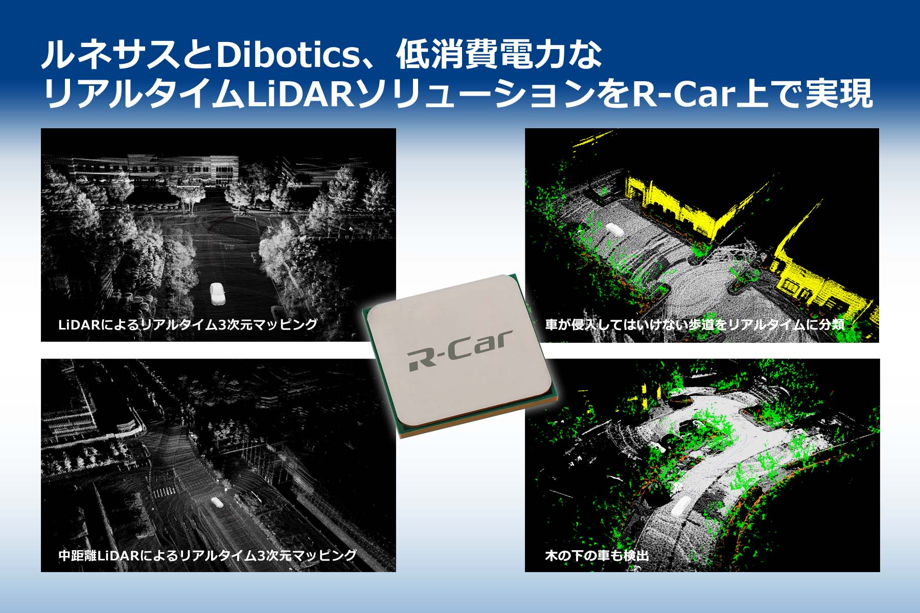 ルネサスとDiboticsが協業、低消費電力のLiDARソリューションをR-Carで実現