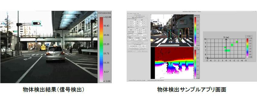 ZMP、ステレオカメラ「RoboVision2s」の物体検出パッケージを販売開始