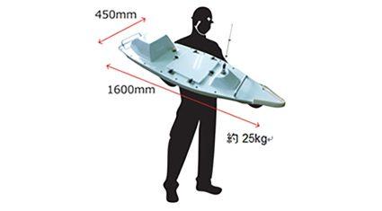 OKI、港湾・湖沼・河川で深浅測量できる可搬ボート型マルチビーム測深機「CARPHIN V」を販売開始