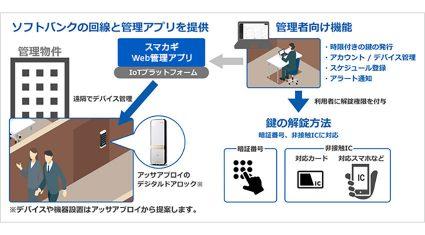 ソフトバンク、デジタルドアロックの遠隔管理サービス「スマカギ」を提供開始