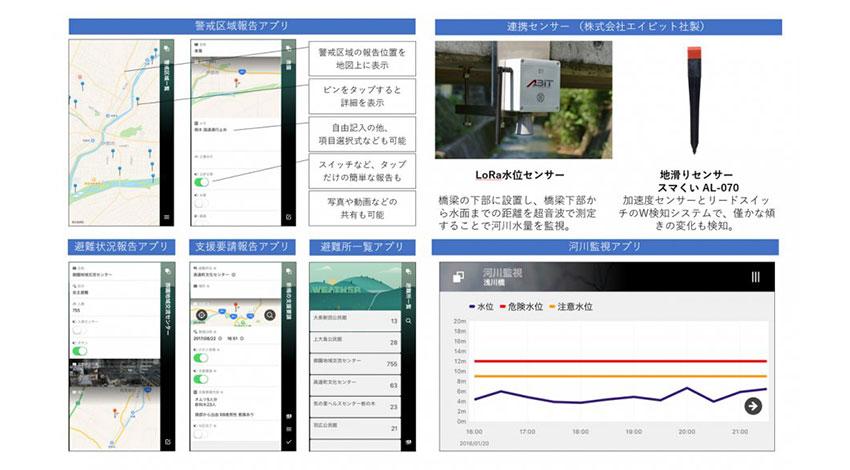 IoTで災害対策、インフォテリアが遠隔監視ソリューションを発表、「Platio」でモバイルアプリ開発