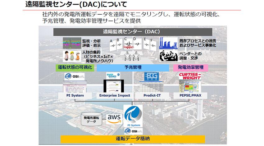 東京電力、IoTを活用した火力発電所の運用支援サービスを開始