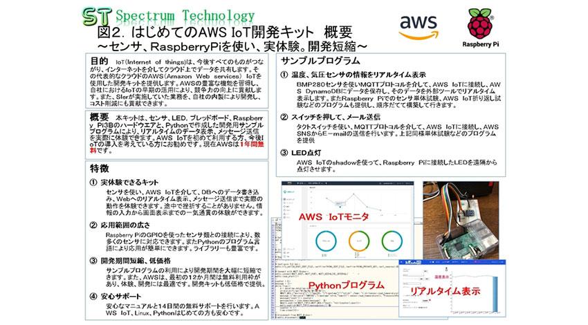 スペクトラム・テクノロジー、「AWS IoT開発キット」の販売を開始