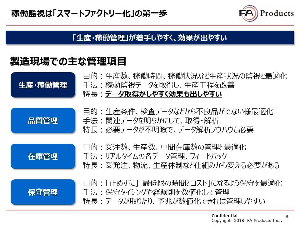 7秒で設定が完了する信号横取りセンサで工場を可視化する -FAプロダクツ貴田氏インタビュー