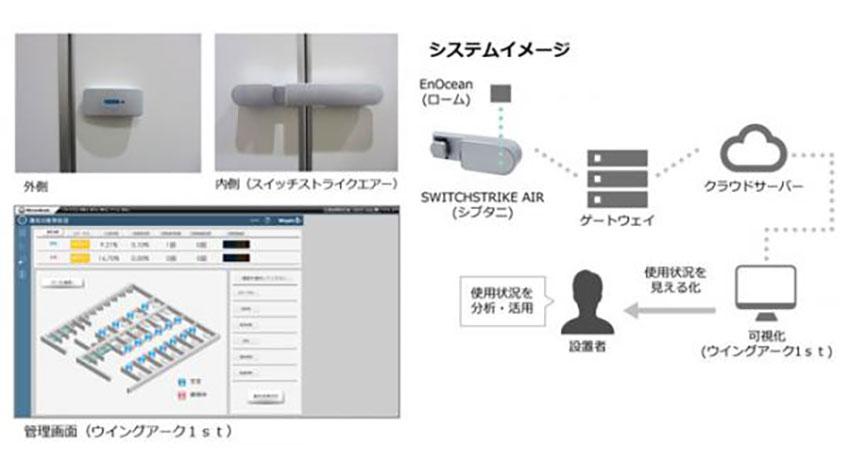 トイレのIoT、電池・配線レスのスライドラッチ「SWITCHSTRIKE AIR」、シブタニがウイングアーク1stと試験運用