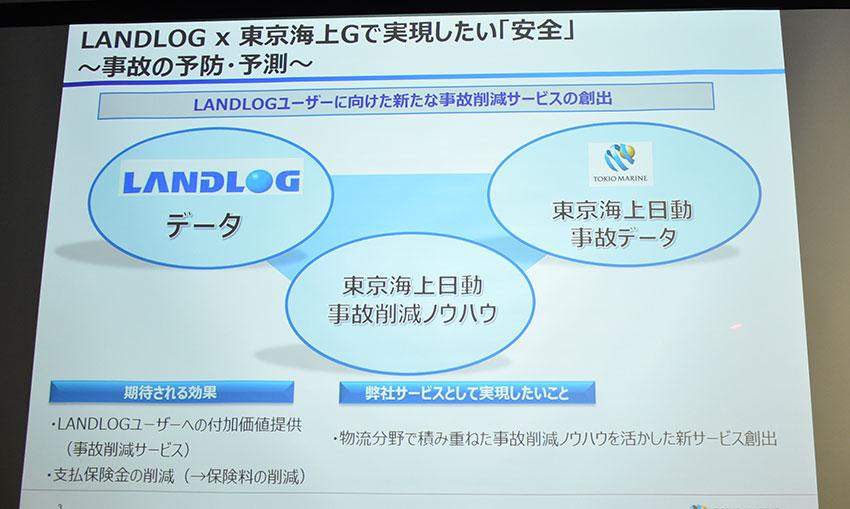 建設生産プロセスの変革を加速する「LANDLOG Partner」、先行パートナーの協業事例とIoTプラットフォーム「LANDLOG」の標準アプリケーションを発表
