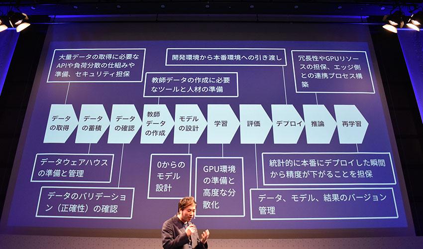 「2018年はAI運用元年に」、ABEJA 岡田陽介CEOが「フェーズ2」のAI戦略を発表