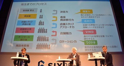 「ABEJA Insight for Retail」 —SIX 2018