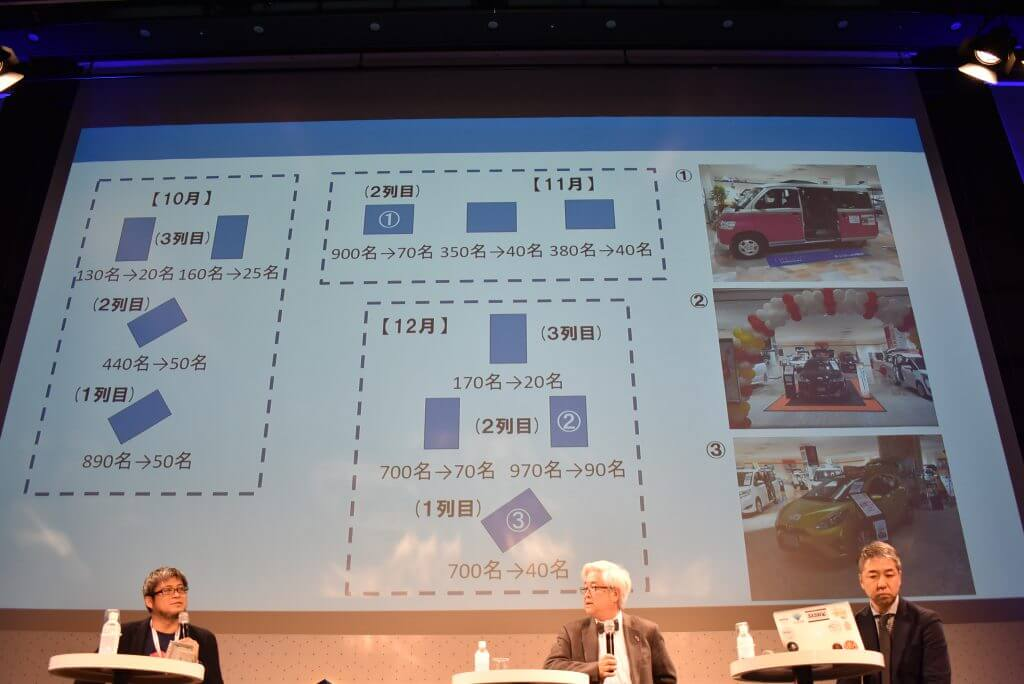 トヨタとパルコ、AIを活用した「顧客分析」の最新事例 —ABEJA「SIX 2018」