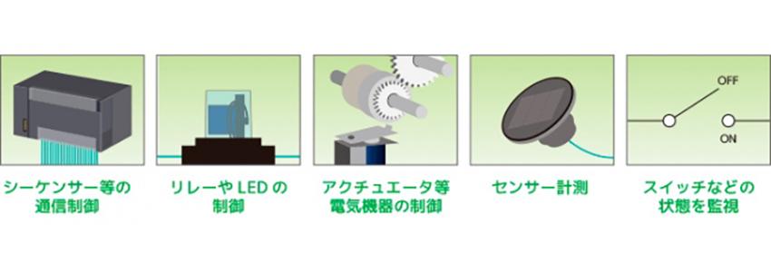 ラトックシステム、Raspberry Pi用デジタル入出力ボードを発売