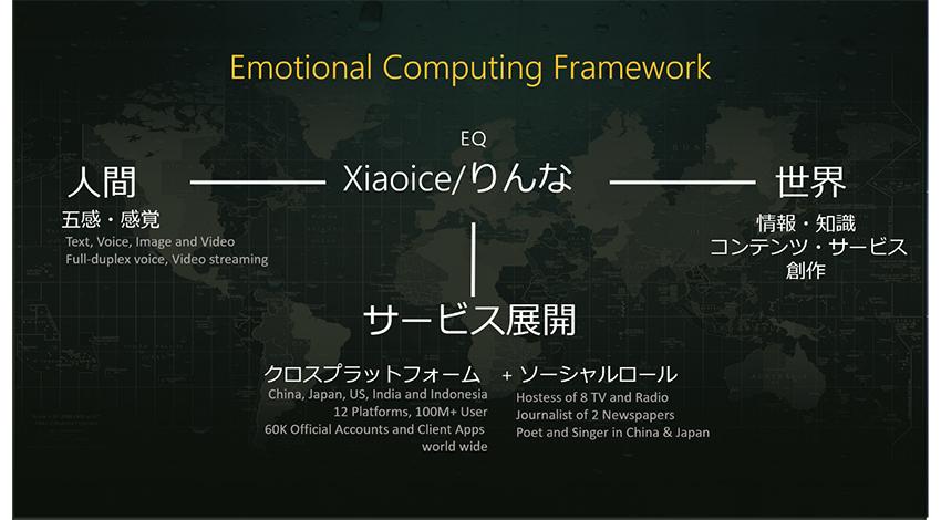マイクロソフト、感情と創作力をAIに学習させる「Emotion Computing Framework」の取り組み
