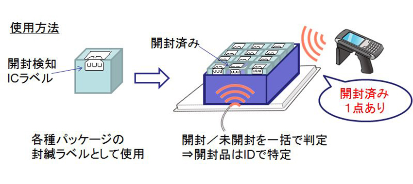 トッパン・フォームズ、開封検知・水濡れ検知に使える2種類のICラベルを開発