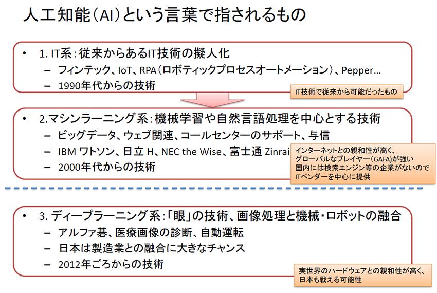 東大 松尾豊氏が語る「ディープラーニング×ものづくり」戦略【前編】 —ABEJA「SIX 2018」