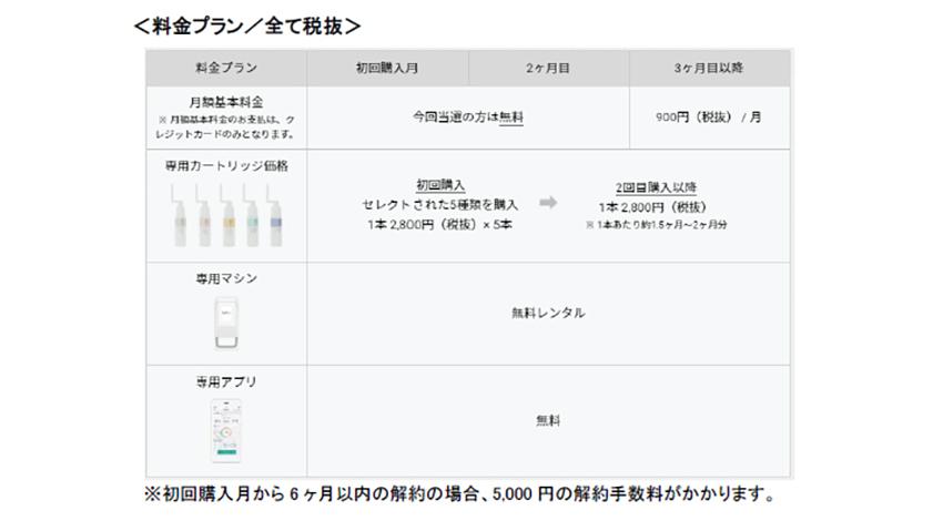 資生堂、IoTスキンケアシステム「Optune」β版の販売を開始