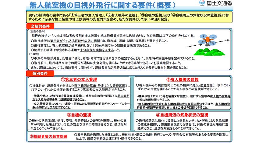 国交省、ドローンの目視外飛行に関する要件を公表