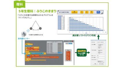 センサーを使って光や気温の変化をExcelでグラフ化、ゼッタリンクスが「Dr.シンプラーZ プログラミング教育セット」を発売