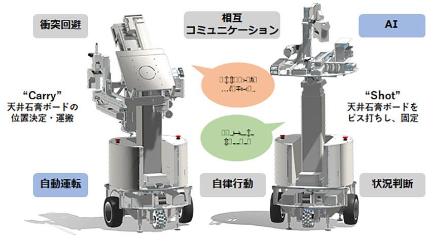 """2体のロボがAIで共同作業、テムザックと積水ハウスの建築施工ロボット""""Carry"""" """"Shot"""""""