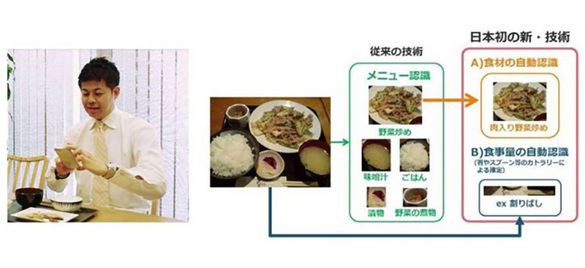 写真を撮るだけで食材認識、ルネサンスの法人向け健康アプリ「カラダかわるNavi」に新機能