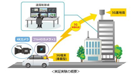 KDDI、4.5GHz帯「5G」で移動車両からの4K映像リアルタイム伝送を実施