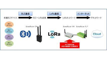 エヌエスティ・グローバリスト、BLEデバイスとLoRa無線ネットワークが連携したコンバータユニット「SpreadRouter-CW」を発売