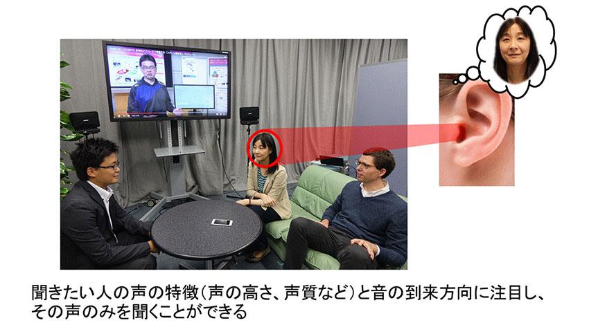 """NTT、声の特徴に基づき """"聞きたい人の声"""" を抽出するAI技術を開発"""