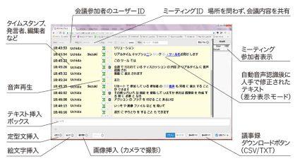 オカムラと日本IBMが協業、AIを活用した議事録作成支援ソリューションを提供