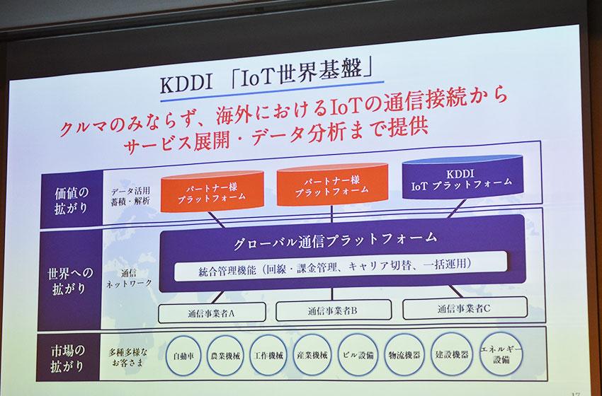KDDI、海外拠点のIoT活用を支援する「IoT世界基盤」を発表、産業分野で日立の「Lumada」と連携
