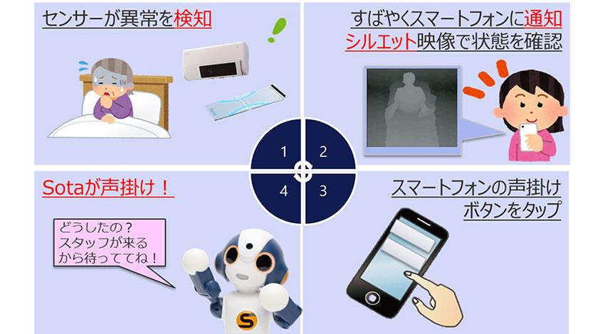 「ロボット×IoTデバイス」で介護負担を軽減、NTTデータが見守りロボットサービス「エルミーゴ」を提供開始
