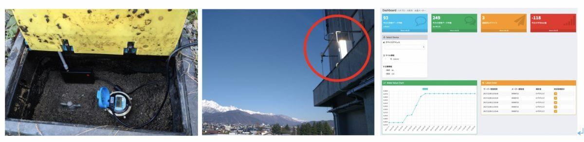 ハタプロ、LoRaWANによるスマート水道メーター遠隔検針実験を完了