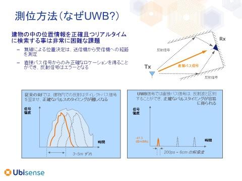 工場内で数十センチメートル精度での測位可能なリアルタイムロケーションシステム -ユビセンス・ジャパン インタビュー