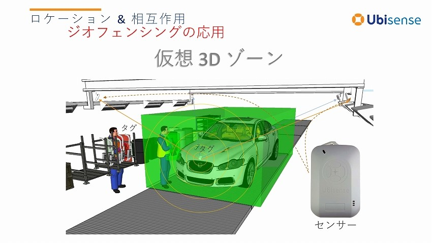 工場内で数十cm精度での測位可能なリアルタイムロケーションシステム -ユビセンス・ジャパン インタビュー