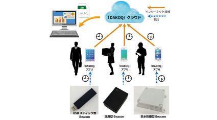 Beaconのそばを通るだけで時刻を記録、アプリックスがスマート打刻サービス「DAKOQ(ダコク)」を発売
