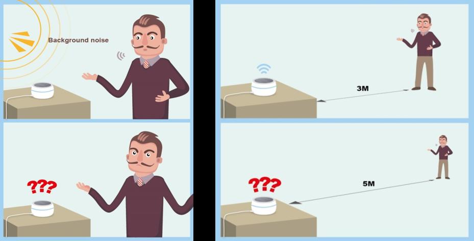 スマートアシスタント検証のイマ 主要な3つの問題を解説