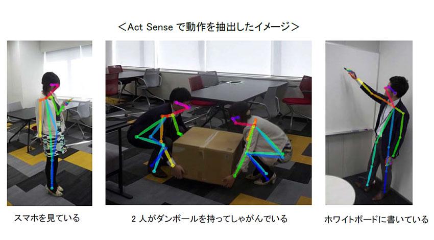 ISID、動画から人の動作や姿勢を抽出するソリューション「Act Sense」の提供を開始