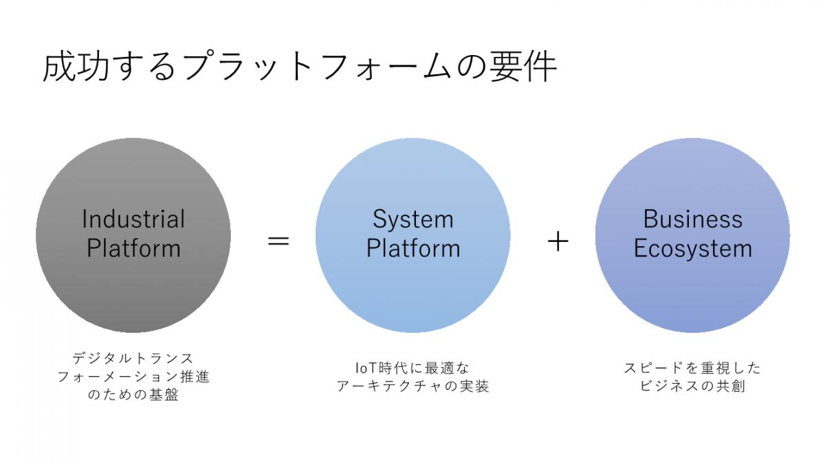 IoT人気記事ランキング プラットフォーム元年、産業別プラットフォーム構築の勘所など[7/2-7/8]