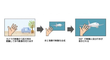 """ナーブ、NTTドコモの「空間インターフェース」を活用した""""直感的な""""VRコンテンツを開発"""