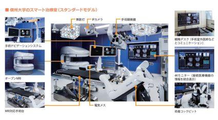 日本医療研究開発機構・デンソー・日立など、IoTを活用した「スマート治療室」のスタンダード モデルが臨床研究開始