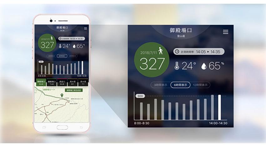 KDDI、富士山の混雑・温湿度を見える化するIoTサービスを提供