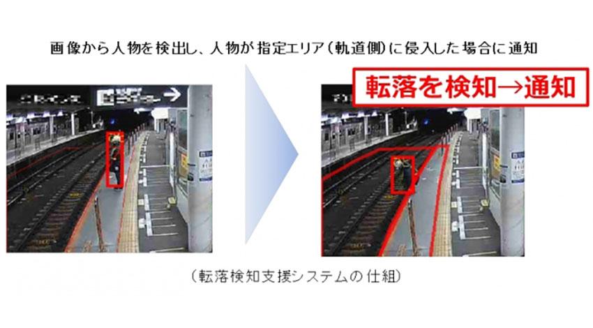 東急電鉄、駅構内カメラを活用した「転落検知支援システム」の運用を開始