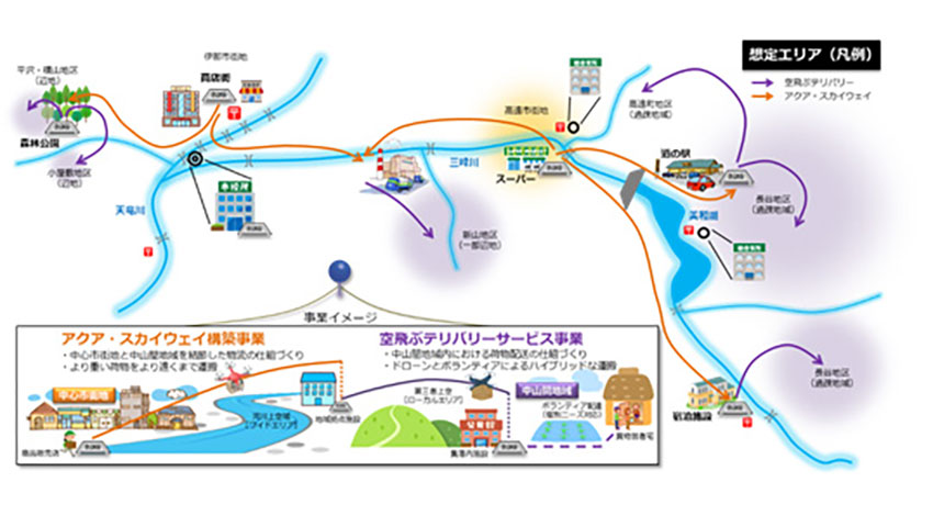 長野県伊那市で河川上空を幹線航路とするドローン物流システムを検証、KDDIとゼンリンが参画