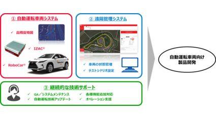 ZMP、自動運転車用の製品開発に向けたプラットフォームを販売開始
