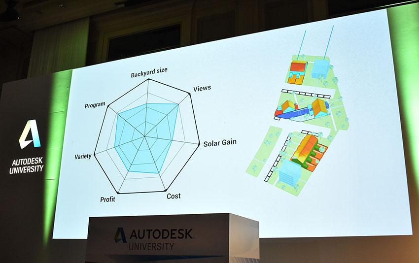 「ジェネレーティブデザイン」がもたらす自動化の再定義 ―Autodesk University Japan 2018
