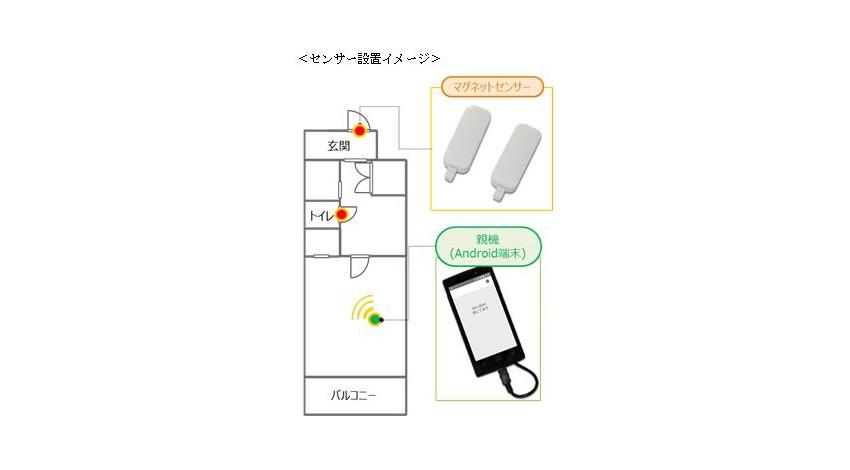 NTT西日本とプリンシプル、高齢者見守りサービス「スマートルームみまもり」のトライアルを実施
