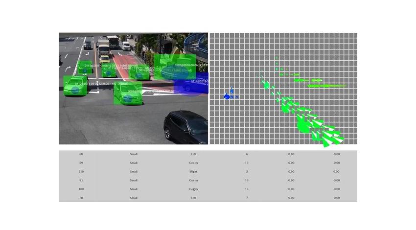 クラウディアン、「交通量自動計測機能」をAI BOXに搭載するベータ版製品を提供開始