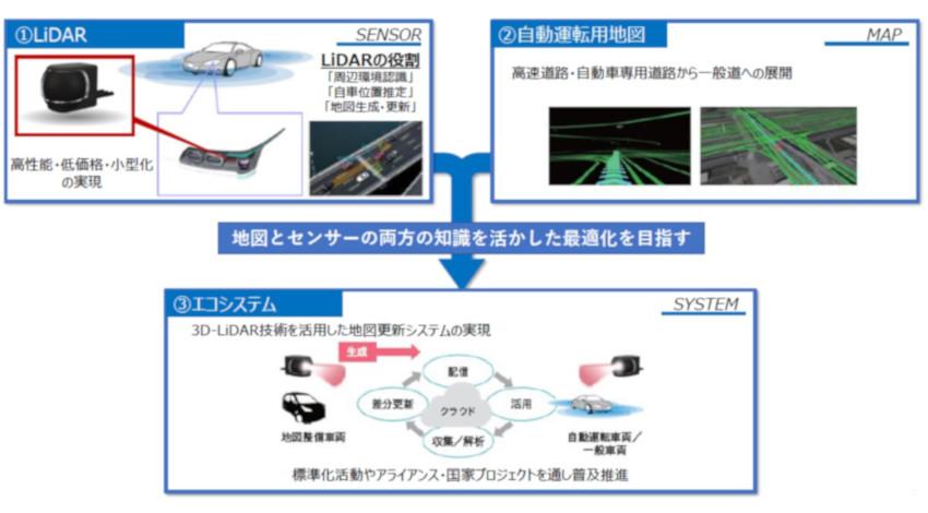 パイオニア、レーザーで正確な距離を測定するMEMSミラー方式「3D-LiDARセンサー」発売