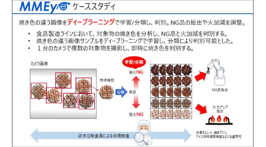 安川情報システム、目視検査を自動化するAI画像判定サービス「MMEye」発売