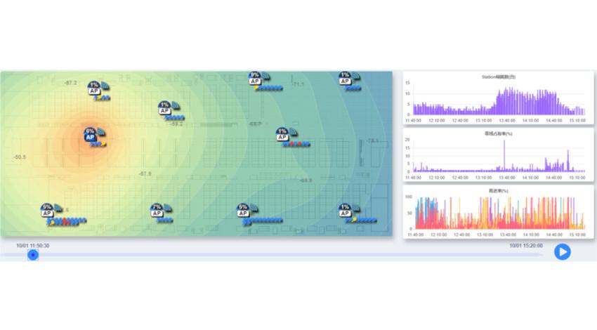 NEC、スマートファクトリーの実現に向け「無線通信課題コンサルティング」サービス開始