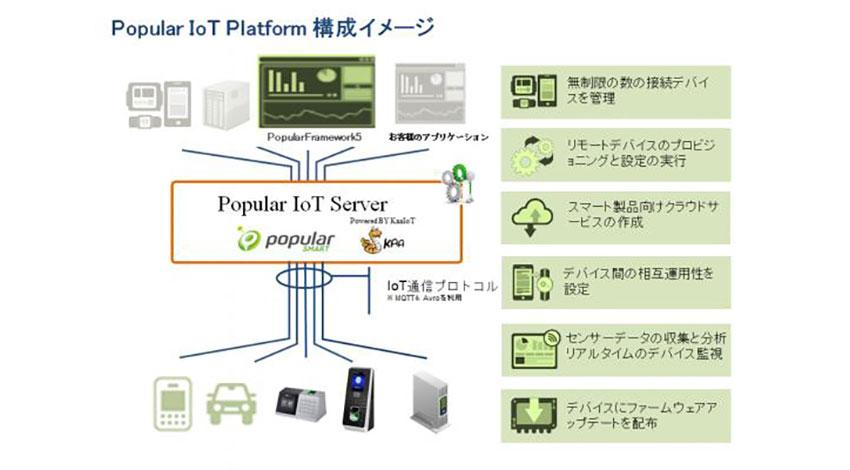 ポピュラーソフト、IoT案件に特化したWebシステム開発プラットフォームをリリース